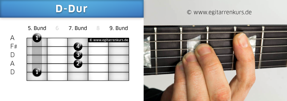 D-Dur Gitarrenakkord Voicing 3
