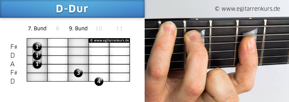 D-Dur Gitarrenakkord Voicing 4