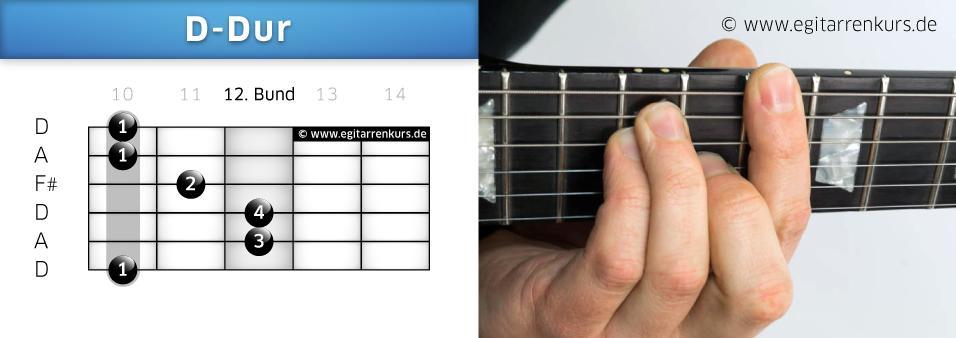 D-Dur Gitarrenakkord Voicing 5