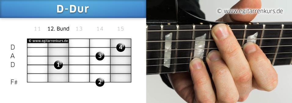 D-Dur Gitarrenakkord Voicing 6