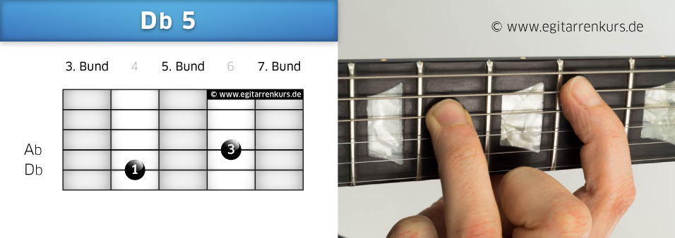 Db 5 Gitarrenakkord Voicing 2