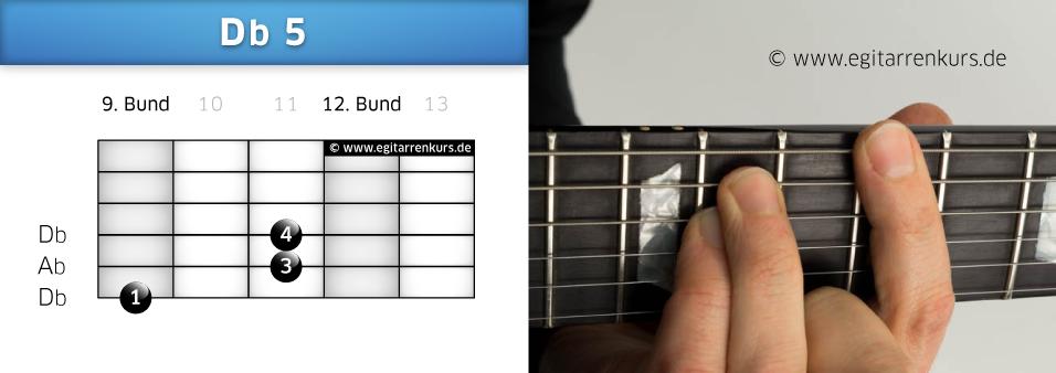 Db 5 Gitarrenakkord Voicing 4