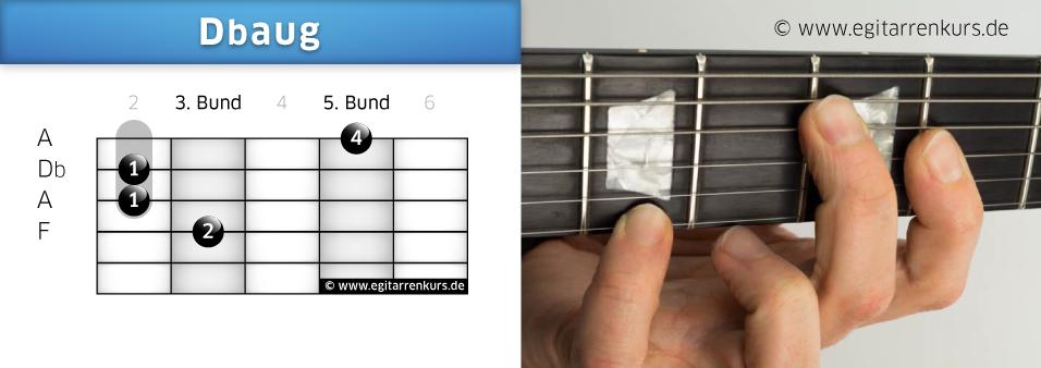 Dbaug Gitarrenakkord Voicing 2