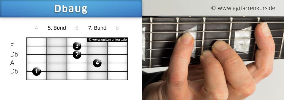 Dbaug Gitarrenakkord Voicing 3