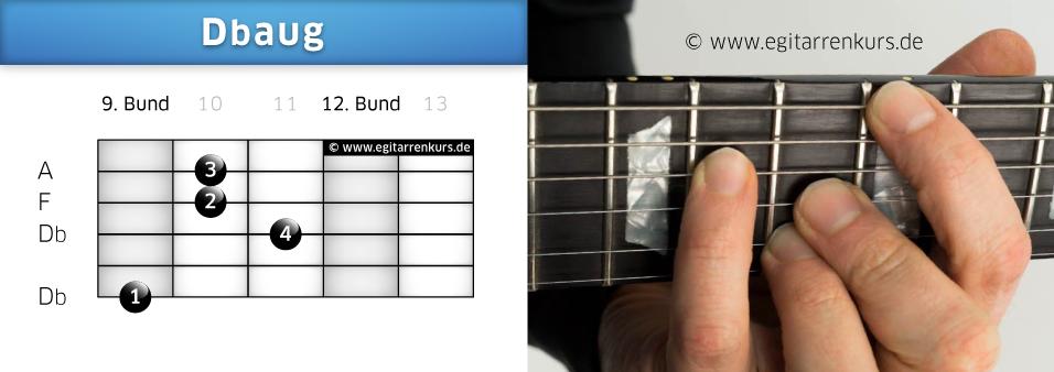 Dbaug Gitarrenakkord Voicing 5