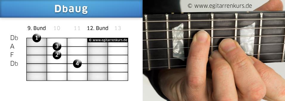 Dbaug Gitarrenakkord Voicing 6