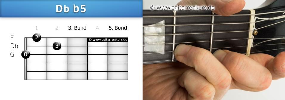 Db b5 Gitarrenakkord Voicing 1