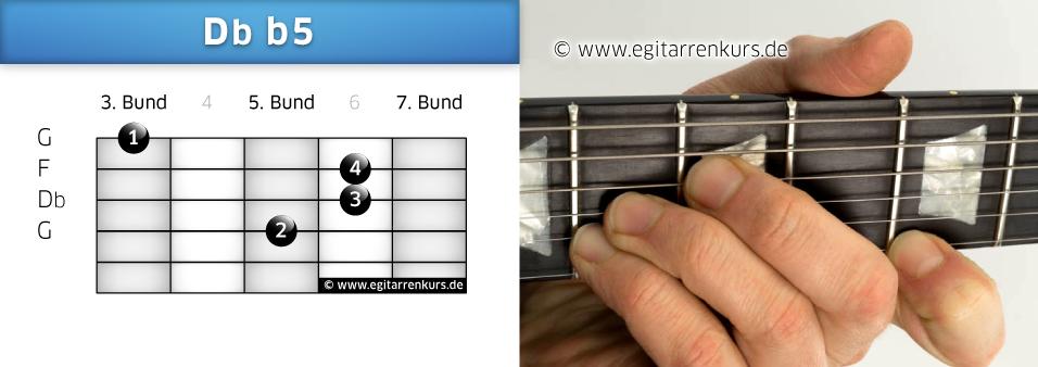 Db b5 Gitarrenakkord Voicing 2
