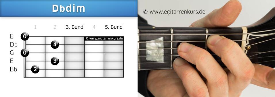 Dbdim Gitarrenakkord Voicing 1