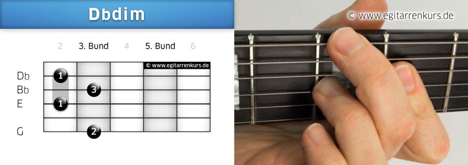 Dbdim Gitarrenakkord Voicing 2