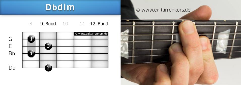 Dbdim Gitarrenakkord Voicing 4