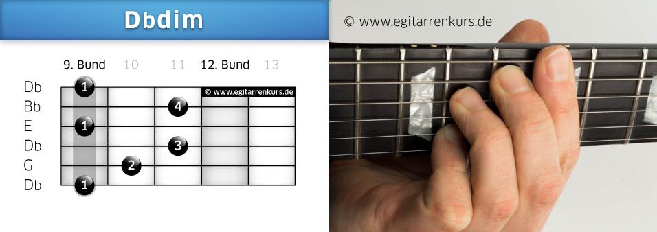 Dbdim Gitarrenakkord Voicing 6