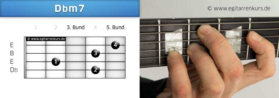 Dbm7 Gitarrenakkord Voicing 1