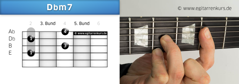 Dbm7 Gitarrenakkord Voicing 2