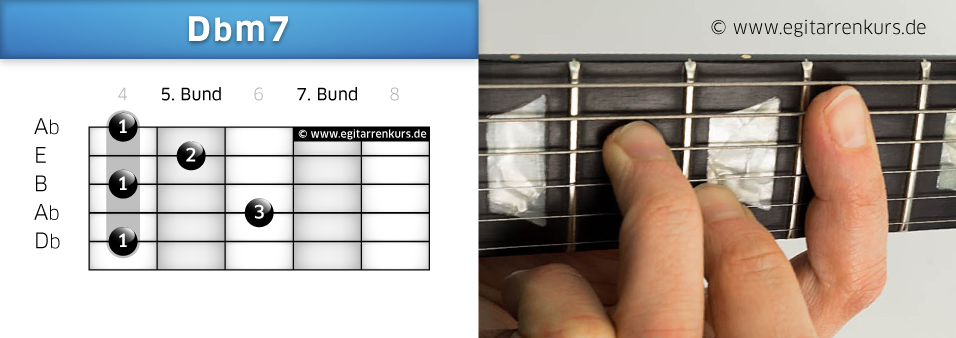 Dbm7 Gitarrenakkord Voicing 3