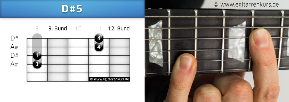 D#5 Gitarrenakkord Voicing 6