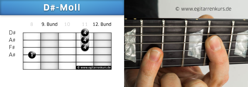 D#-Moll Gitarrenakkord Voicing 5