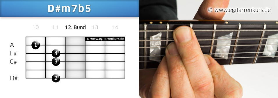 D#m7b5 Gitarrenakkord Voicing 6