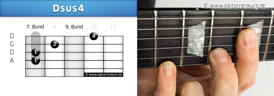 Dsus4 Gitarrenakkord Voicing 5