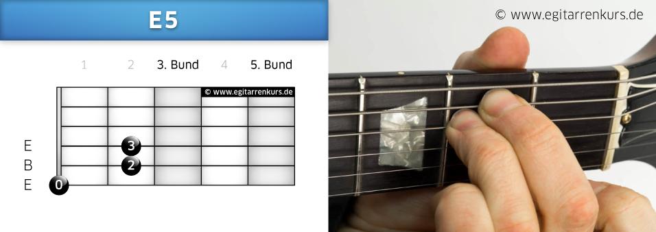E5 Gitarrenakkord Voicing 1