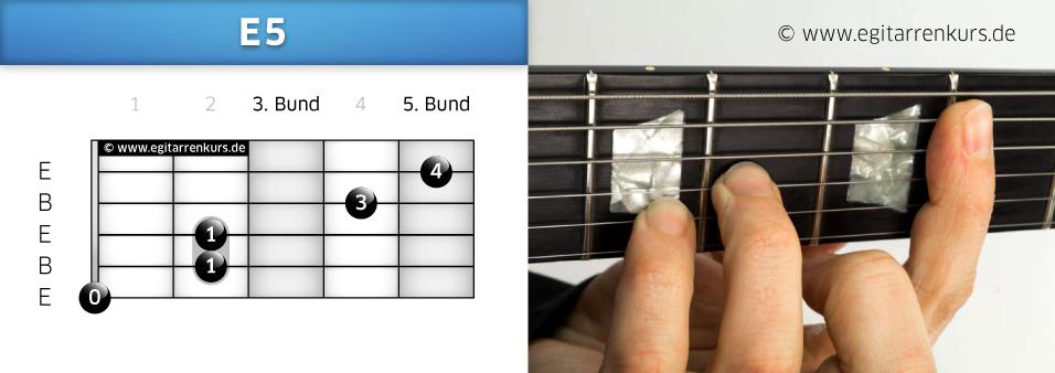 E5 Gitarrenakkord Voicing 2