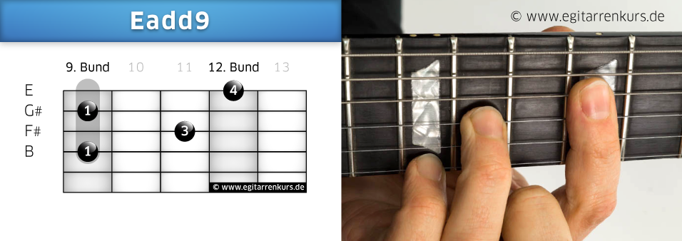 Eadd9 Gitarrenakkord Voicing 6