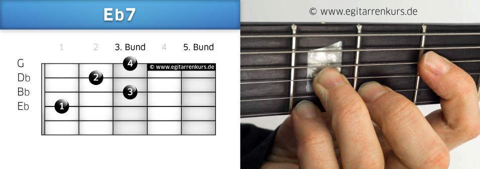 Eb7 Gitarrenakkord Voicing 1
