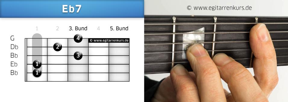 Eb7 Gitarrenakkord Voicing 2