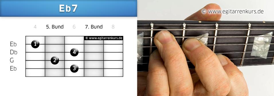 Eb7 Gitarrenakkord Voicing 3