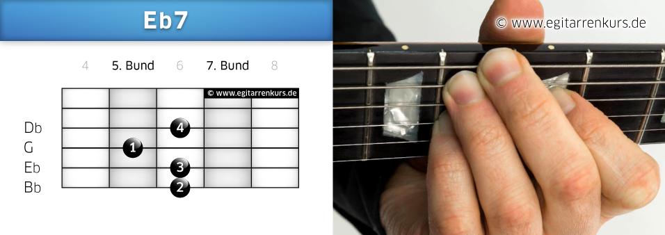 Eb7 Gitarrenakkord Voicing 4