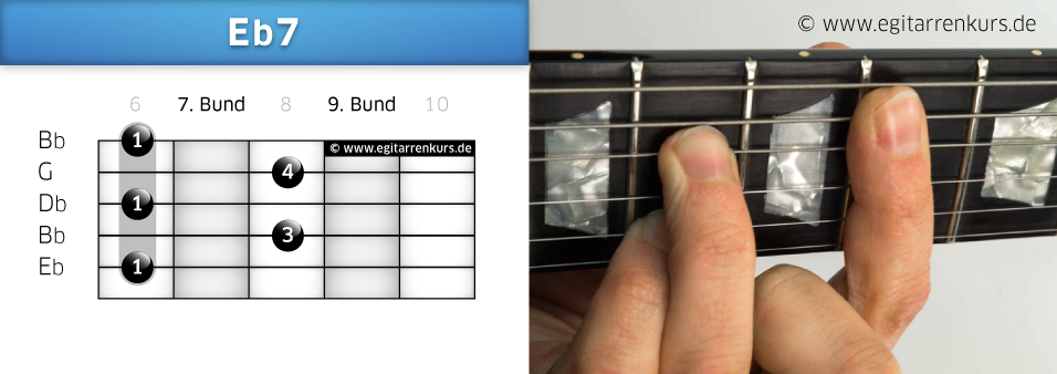 Eb7 Gitarrenakkord Voicing 5