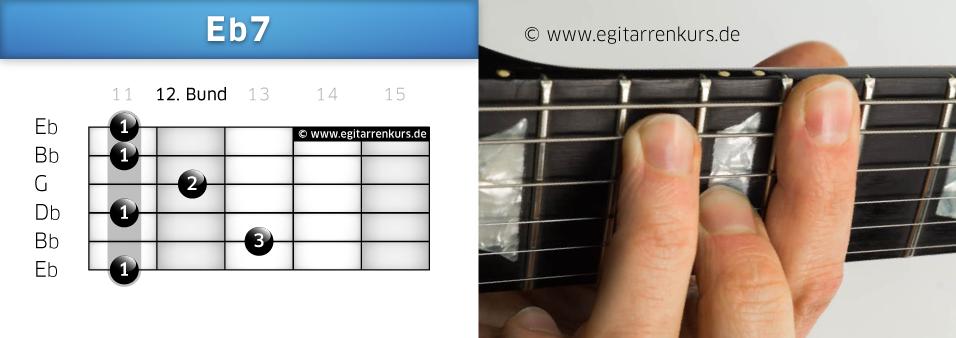Eb7 Gitarrenakkord Voicing 6