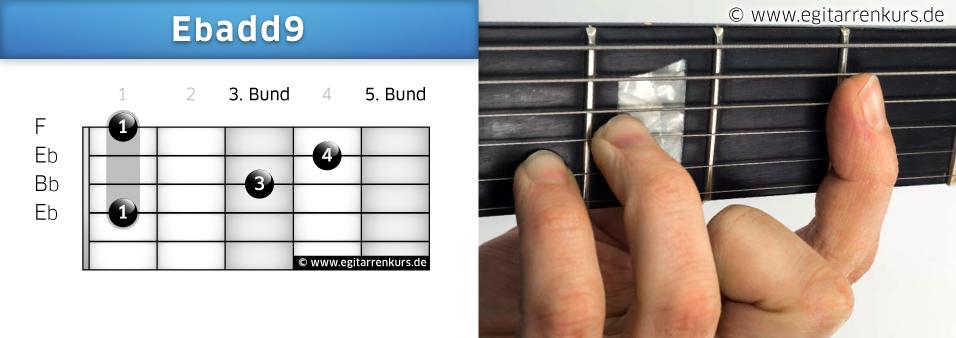 Ebadd9 Gitarrenakkord Voicing 1