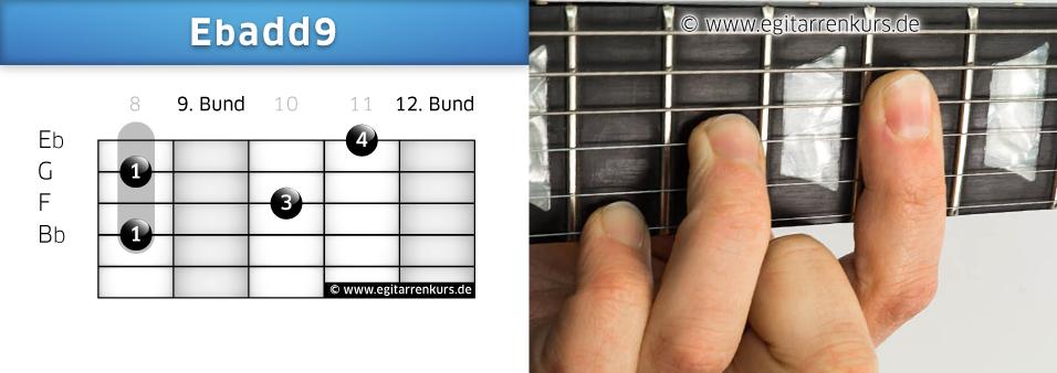 Ebadd9 Gitarrenakkord Voicing 6