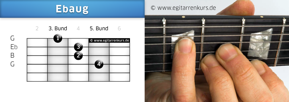 Ebaug Gitarrenakkord Voicing 4