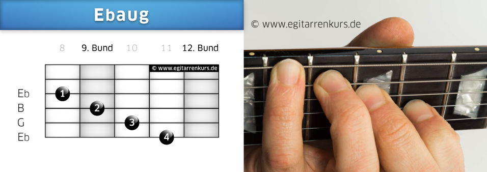 Ebaug Gitarrenakkord Voicing 5