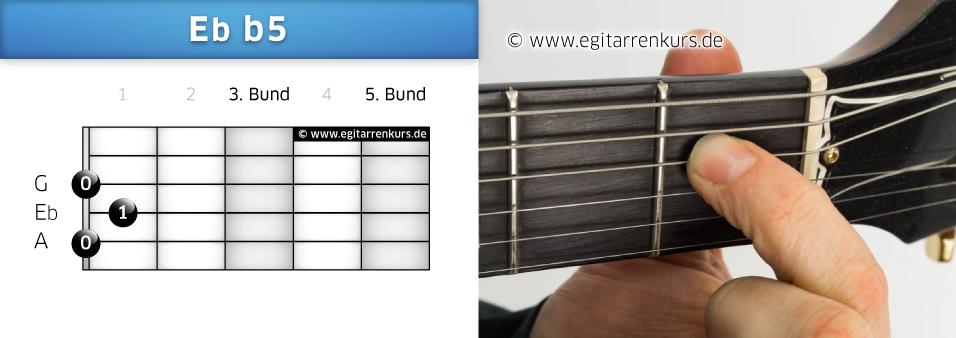 Eb b5 Gitarrenakkord Voicing 1