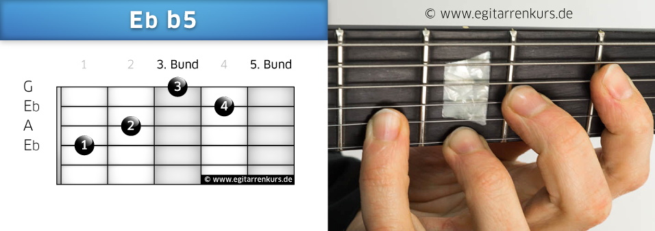 Eb b5 Gitarrenakkord Voicing 2