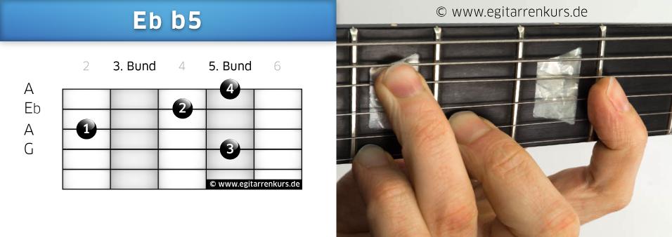 Eb b5 Gitarrenakkord Voicing 3