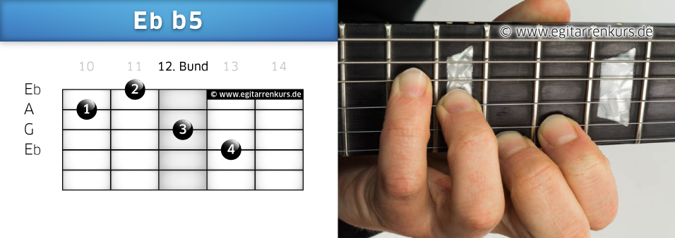 Eb b5 Gitarrenakkord Voicing 5