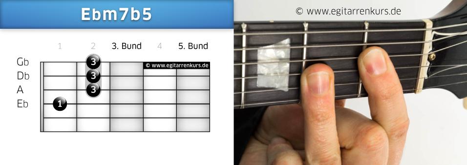 Eb m7b5 Gitarrenakkord Voicing 1