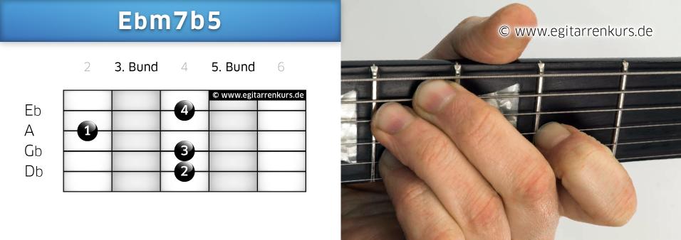 Eb m7b5 Gitarrenakkord Voicing 2