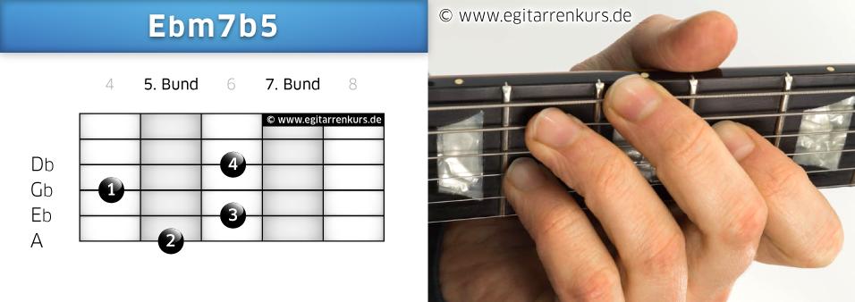 Eb m7b5 Gitarrenakkord Voicing 3