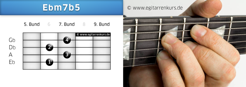 Eb m7b5 Gitarrenakkord Voicing 4