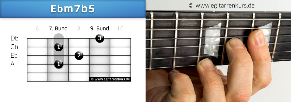 Eb m7b5 Gitarrenakkord Voicing 5