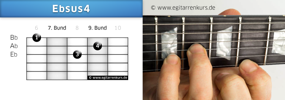 Ebsus4 Gitarrenakkord Voicing 4