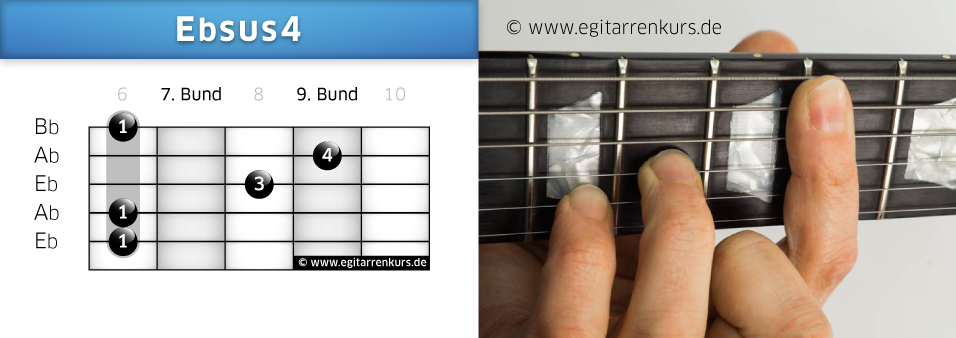 Ebsus4 Gitarrenakkord Voicing 5