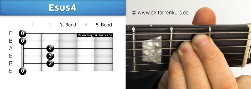Esus4 Gitarrenakkord Voicing 1
