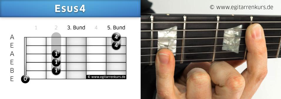 Esus4 Gitarrenakkord Voicing 2