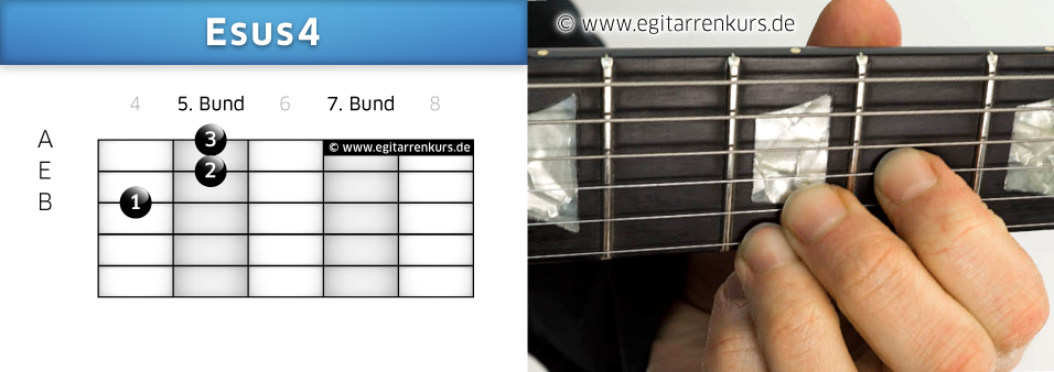 Esus4 Gitarrenakkord Voicing 3